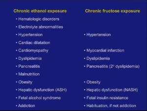ethanol-fructose